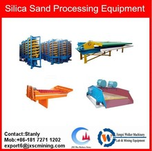 silica sand processing equipment, silica sand dewatering screen