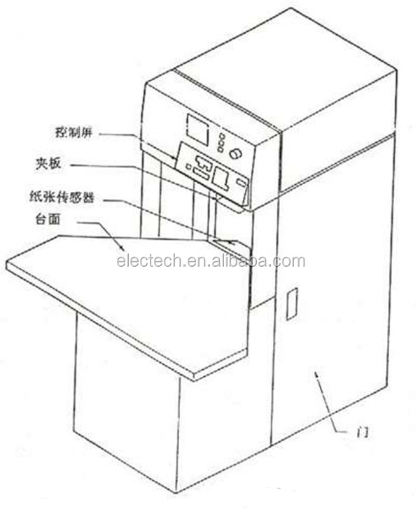 a3 paper sheet automatic counting machine