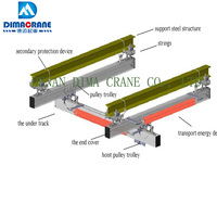 Optimum ergonomics useful design economic price aluminum alloy single girder overhead crane