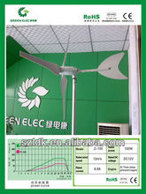 100W wind turbine and solar panel 3.8kg be better suit to tent of camping charge power