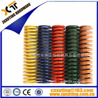 Top-level high tension springs extension spring spring clip