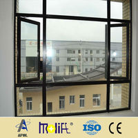 Zhejiang AFOL aluminum window manufacturer in brazil