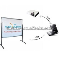 mobile stand/free standing interactive whiteboard