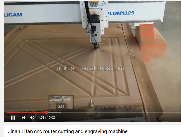 CNC Funiturer woodworking cnc router cutting engraving machine for wood mdf plastic