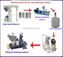 High efficiency production line of automatic printing ink mixer