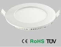 small round square standard sizes panel led light