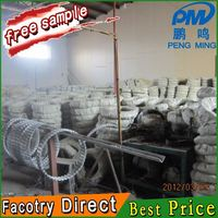 hot dip galvanized cbt65 cost of razor wire