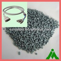 Wire plastic compounding