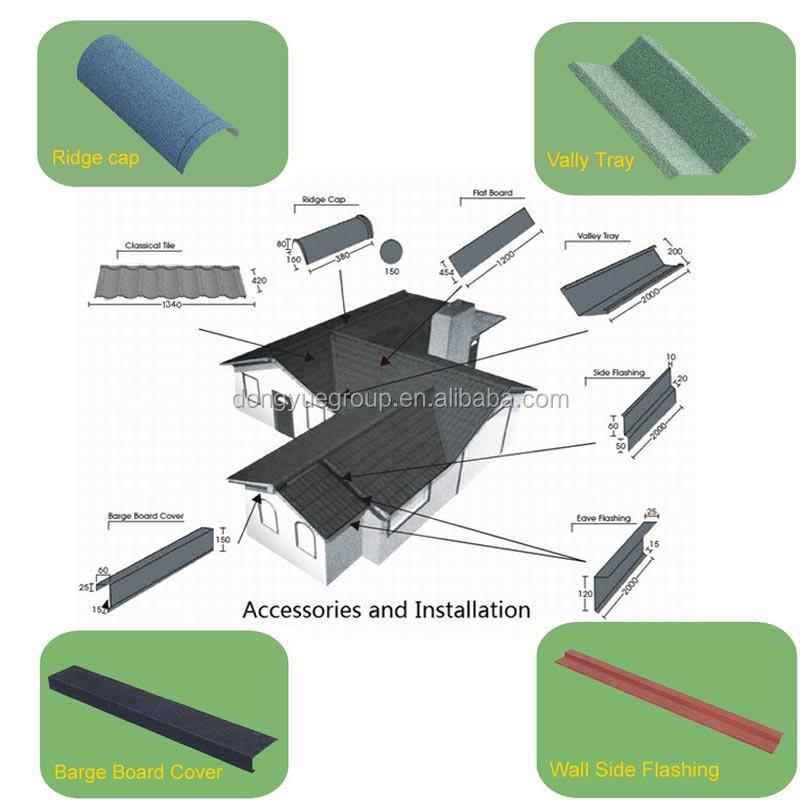 ondulation rev tues de pierre tuile en aluminium de zinc. Black Bedroom Furniture Sets. Home Design Ideas