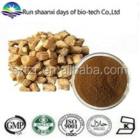 ISO Factory Supply Achyranthes Bidentata, Twotooth Achyranthes Root Extract Powder