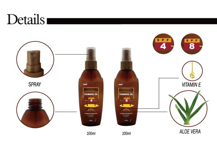 Overnight Self Tanning lotion