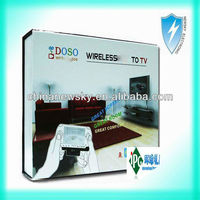 for PSP3000 wireless PSP to TV