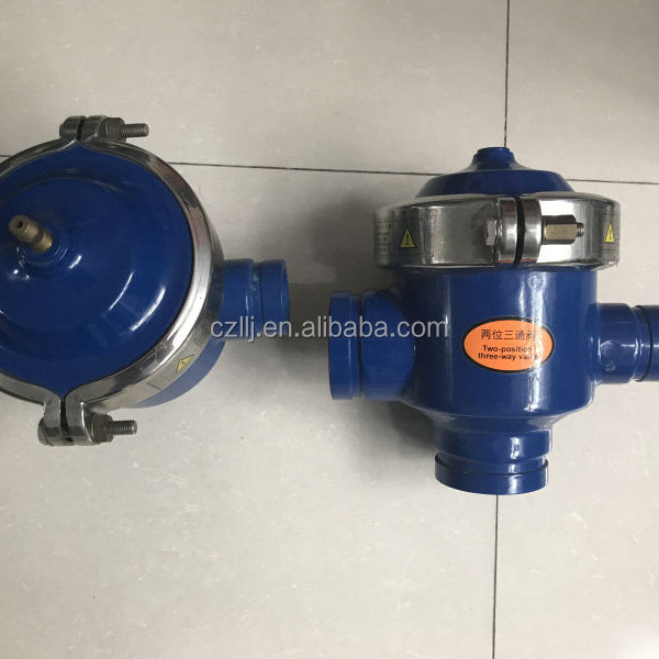 Alibaba best sell good quality cartridge valves