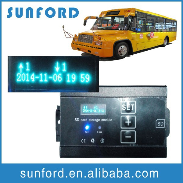 Automatic Infrared bus passenger flow counter