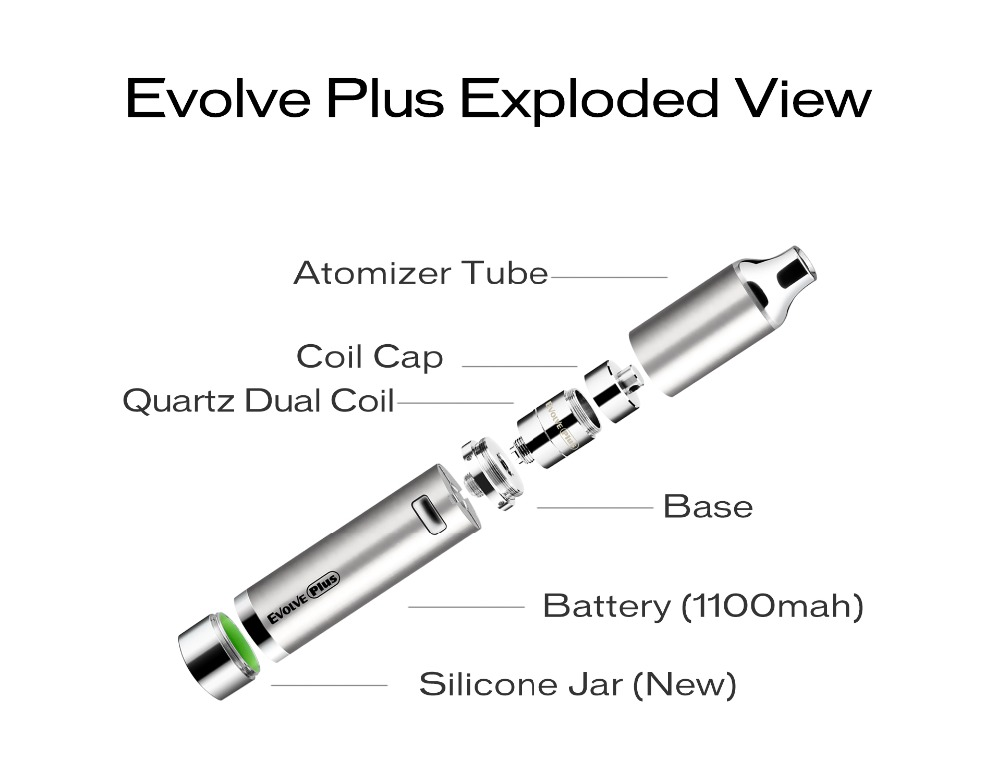 2016 newest built-in silicone jar 1100mah Evolve plus quartz dual coil wax kit electronics products