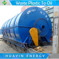 Waste Plastic To Fuel To Make Electricity MSW Waste To Energy