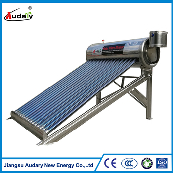 Low price of u pipe heat pipe vacuum tube solar collector With Good Service
