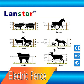 Lanstar solar powered farm electric fence energizer/ energiser fishpond fencing products