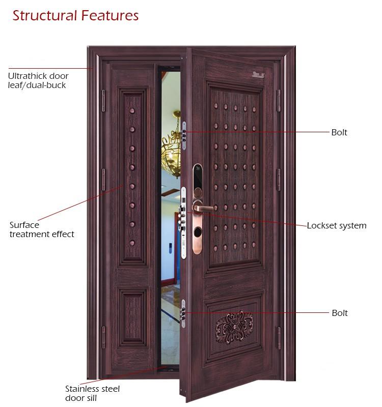 China Wholesale Stronger Steel Door Skin Prices Buy