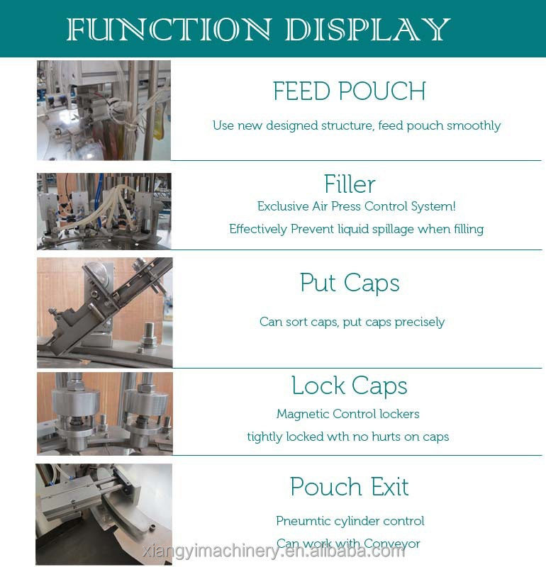 spout pouch filling capping machine/pouch with spout filling capping machine/doypack filling capping machine