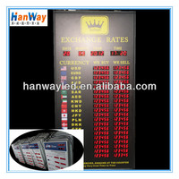 led digital foreign exchange rate display/led foreign bank currency panel board indoor/foreign currency exchange led