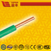 H07Z-U, H07Z-R, H07V-U IEC228 C1-1 LSZH solid copper conductor PO sheath electrical cable