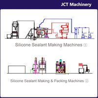 machine for making girafe two components silicone sealant