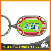 Wholesale bulk world cup sport game custom metal sponsor keychain