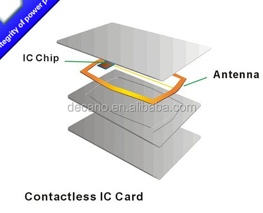 RFID M1F08 contactless smart card for hotel key card
