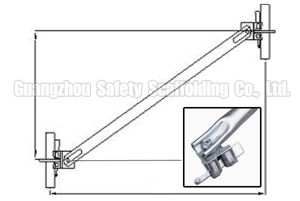 Hydraulic Scaffolding ( All-round Heavy Duty Scaffolding Ringlock Systems)