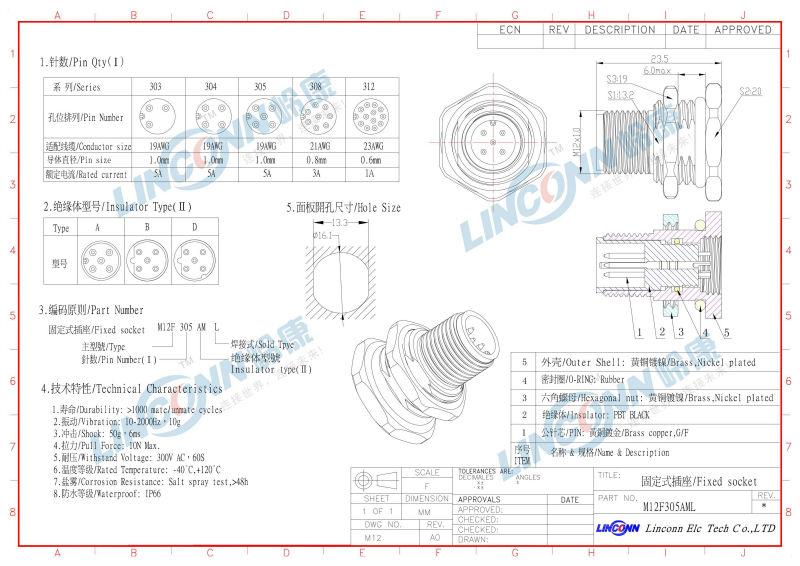 M12 12 Pin Wiring Diagram | Wiring Diagram