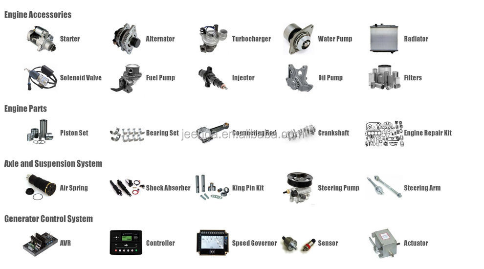 24v 9kw Starter Motor 01163556 01162509 For Deutz Engine 413/513 ...