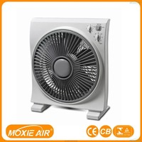 good ecaluation box fan