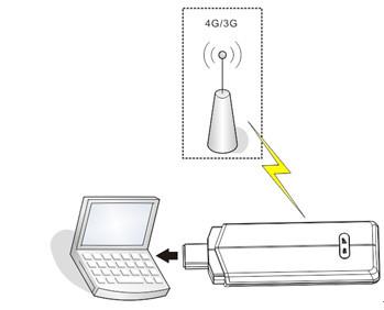 usb sim card adapter car repair manuals and wiring diagrams. Black Bedroom Furniture Sets. Home Design Ideas