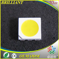 Factory price Dome Lens SMD LED 0603 SMD LED