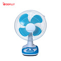 16 Inch Intertek Table Desk fan