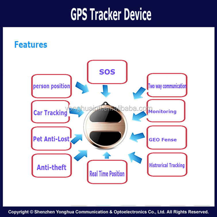 Best Selling Mini Gps Tracker For Cat With Monitoring App Wholesale
