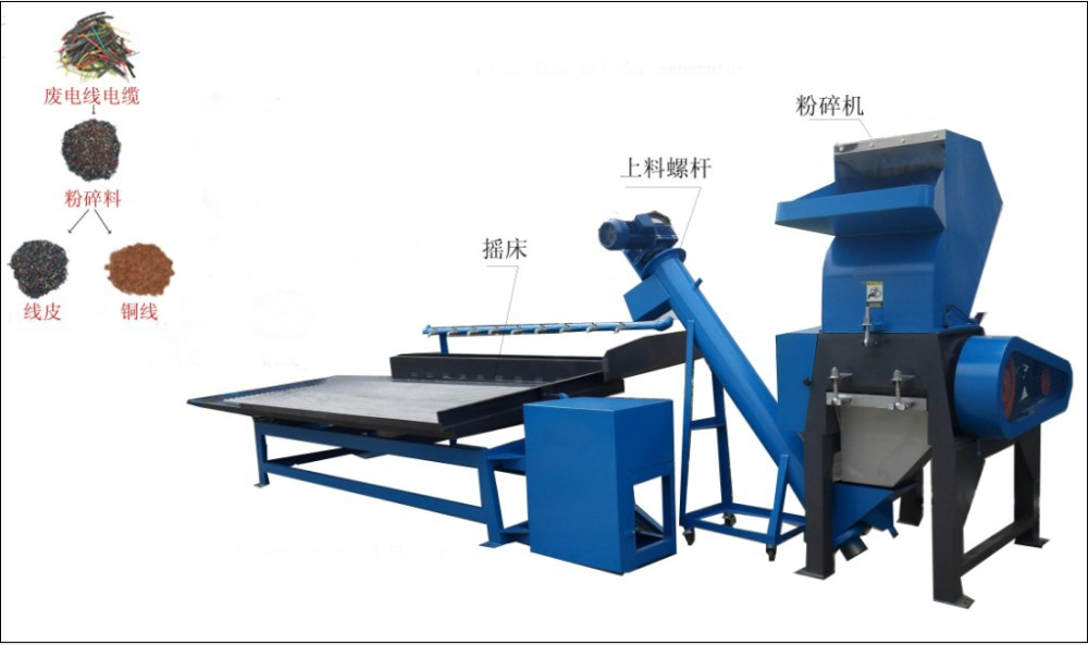 Waste Cable Recycling Machinery, Waste Cable Recycling Machinery ...