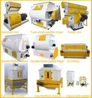 Hot Sale Advanced Technology, Energy Saving Small Scale Chicken Feed Mill in Poultry Feeds Production Processes