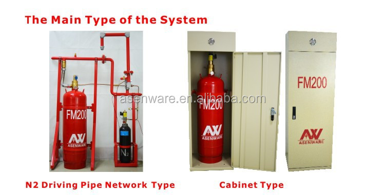 Cabinet Type FM200 Fire Extinguisher System