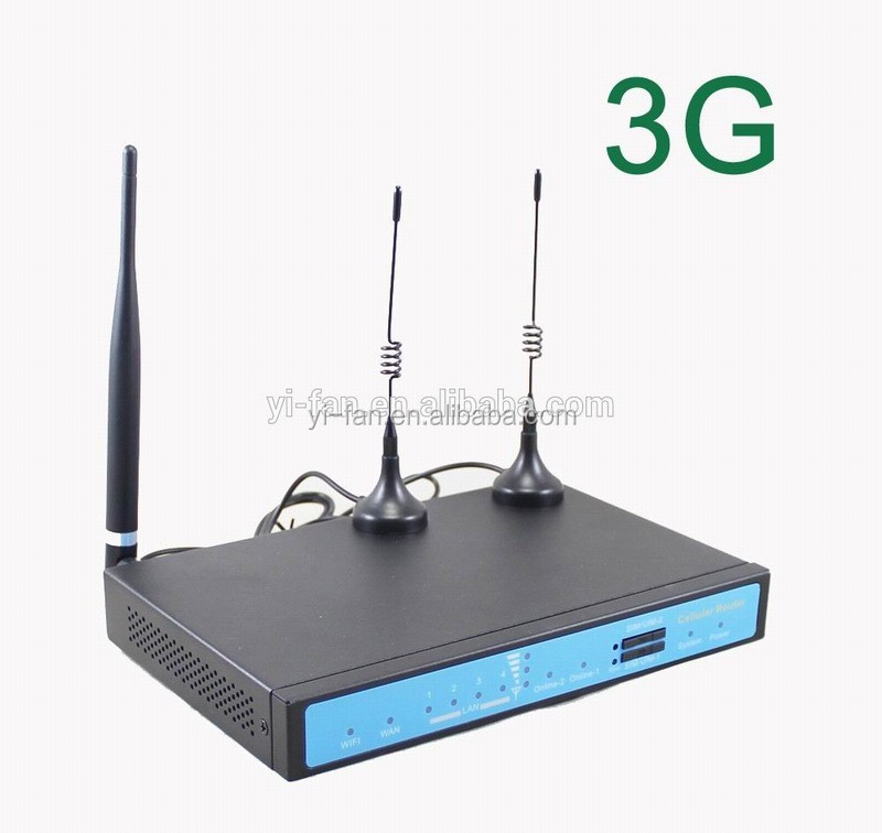 YF360D-HH support load balancing bonding dual sim 3G router