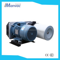 Made in China 10hp AT-100 engine-driven blower
