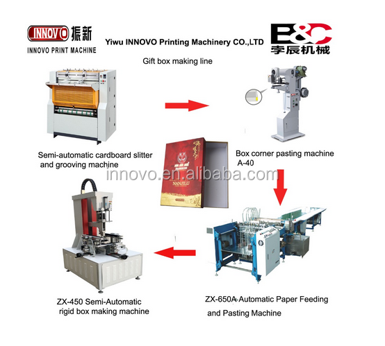 Gift Box Making Machine/Box Pasting Machine/Box Making Line Machine
