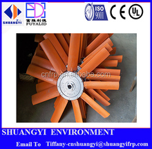 Types of Fan Blades China Made