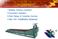 Classification Benefication Line--Sand Classifier
