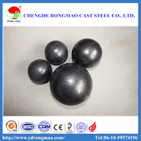 Reasonable price cast grinding mill ball for coal-grinding
