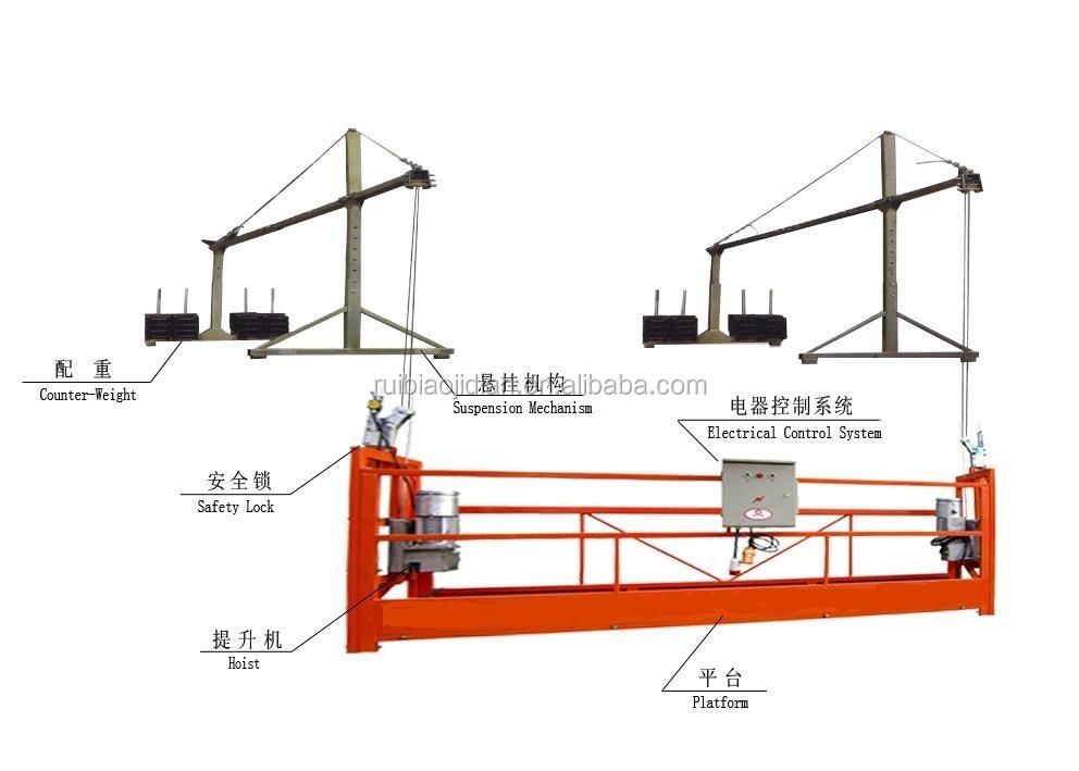 Cost Of Building A Gondola Lift