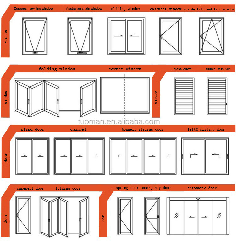 Good quality aluminium doors and windows designs