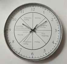17 inches Fashion Design New Product Cheap Plastic Decorative Wall Clock for Sale
