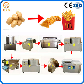 Industrial semi-automatic fries potato chips production line
